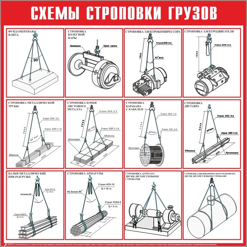 Схема строповки кабеля
