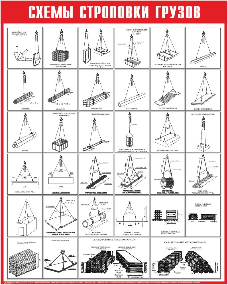 Схема строповки стоек