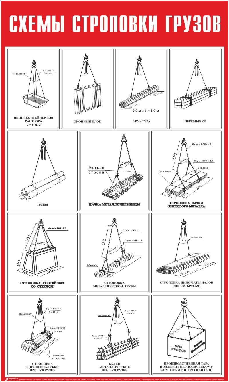 Схемы строповки гаражей