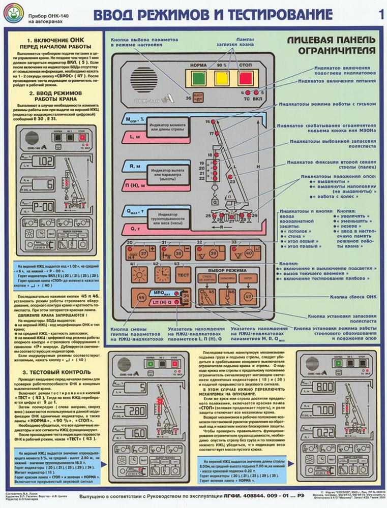 онк-140-01м руководство по эксплуатации - фото 9