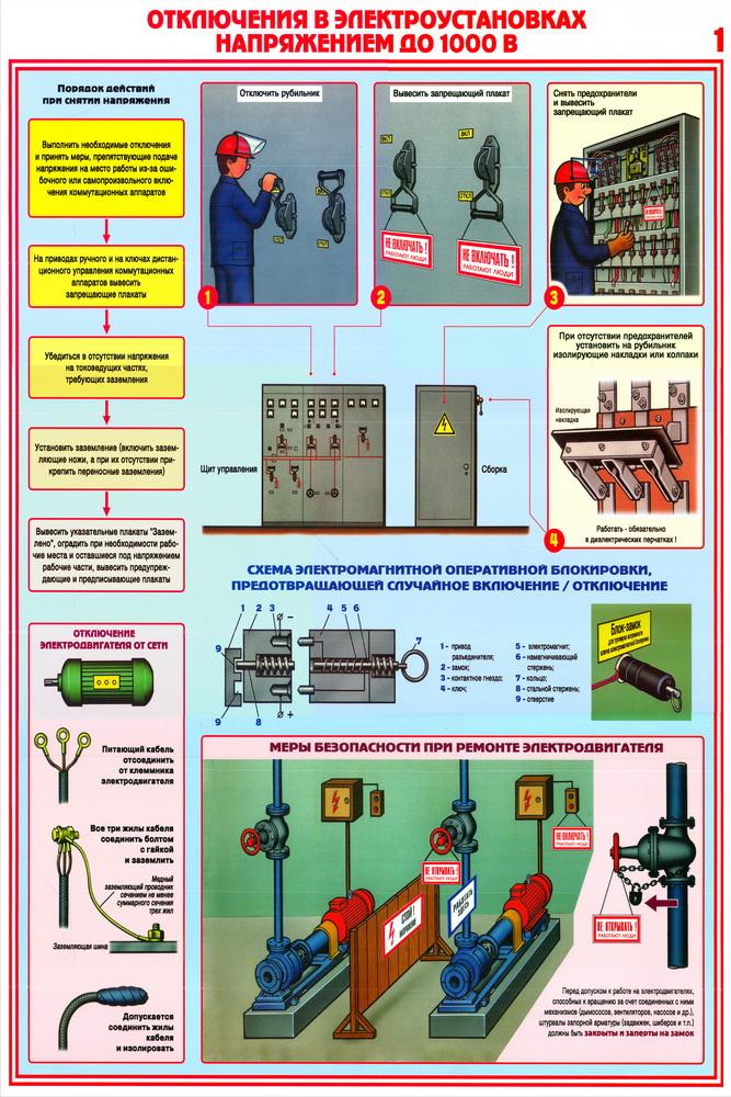 Охрана труда электробезопасность в магазине присвоение 2 группы по электробезопасности после