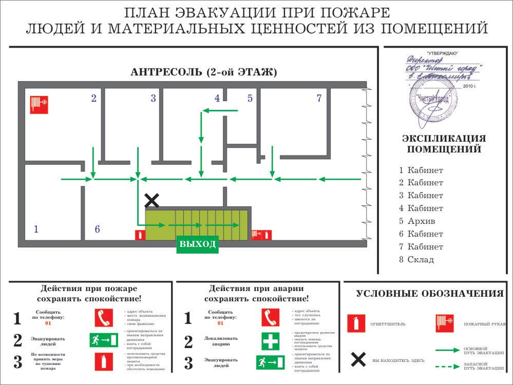 План эвакуации  Пожарная безопасность