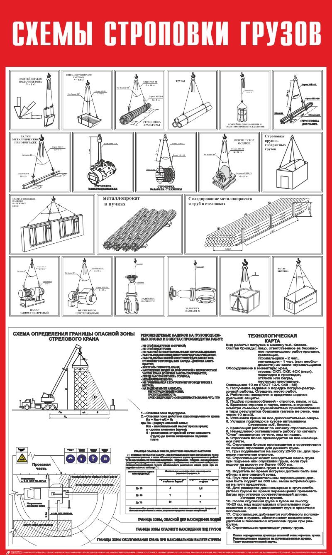 Схемы строповки и складирования грузов.